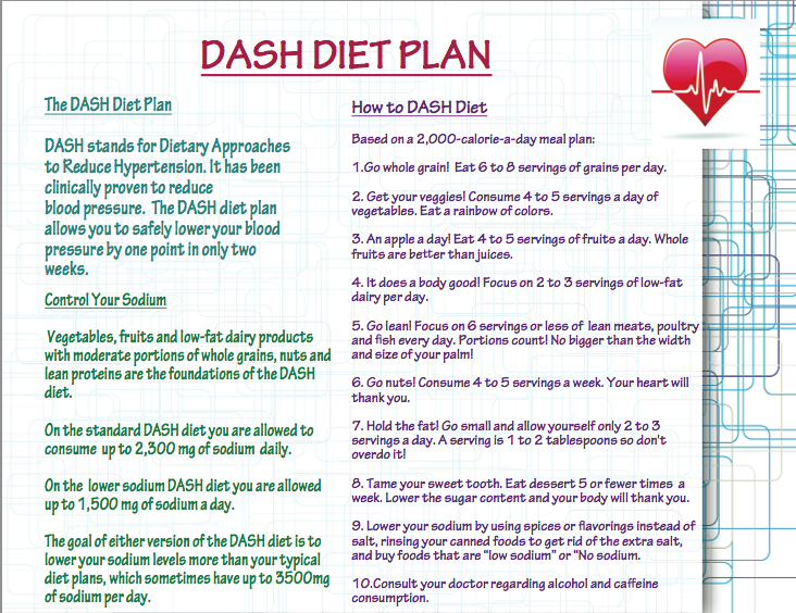 """Search Results for """"Dash Diet Printable"""" – Calendar 2015"""